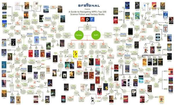 Suggestive Literary Graphs