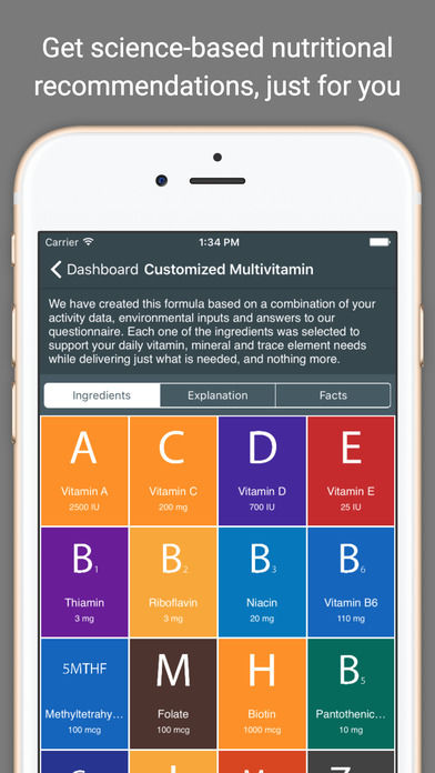 Customized Nutrition Apps