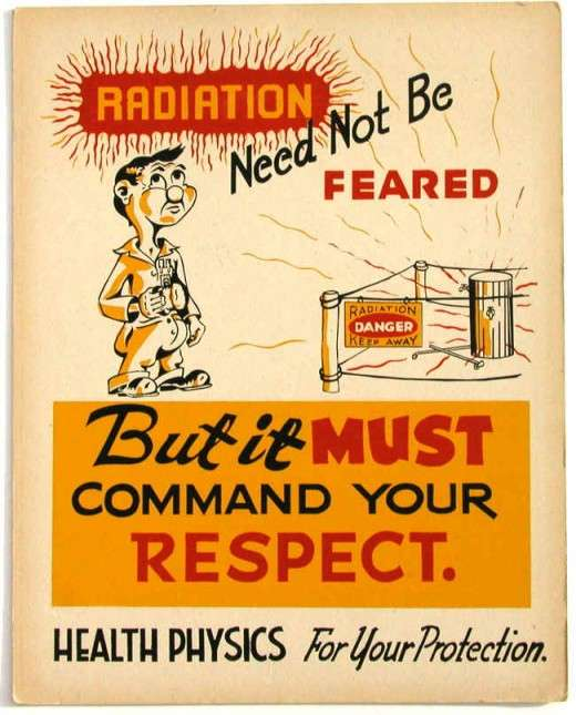 Retro Radiation Posters