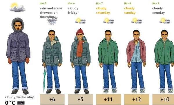 Presidential Weather Predictors