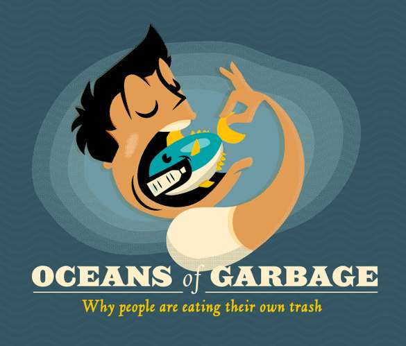 Ocean Pollution Infographics