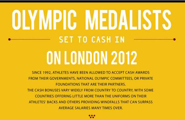 Athlete Payout Infographics
