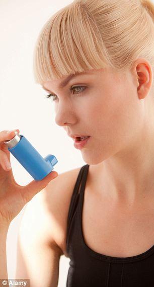 Simplified Asthma Inhalers