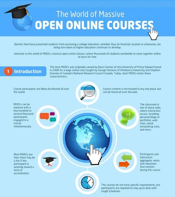 Online Education Graphics