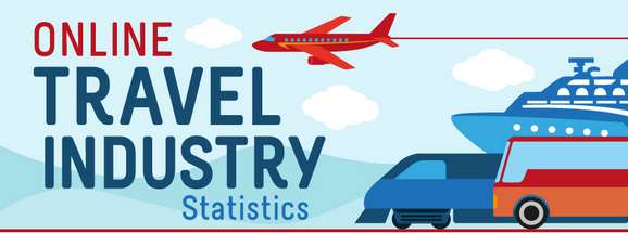 Online Travel Industry Infographic