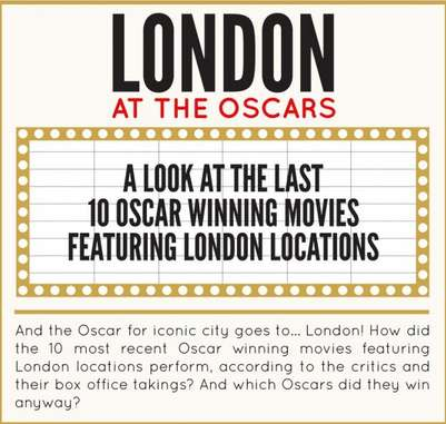 London-Based Film Infographics