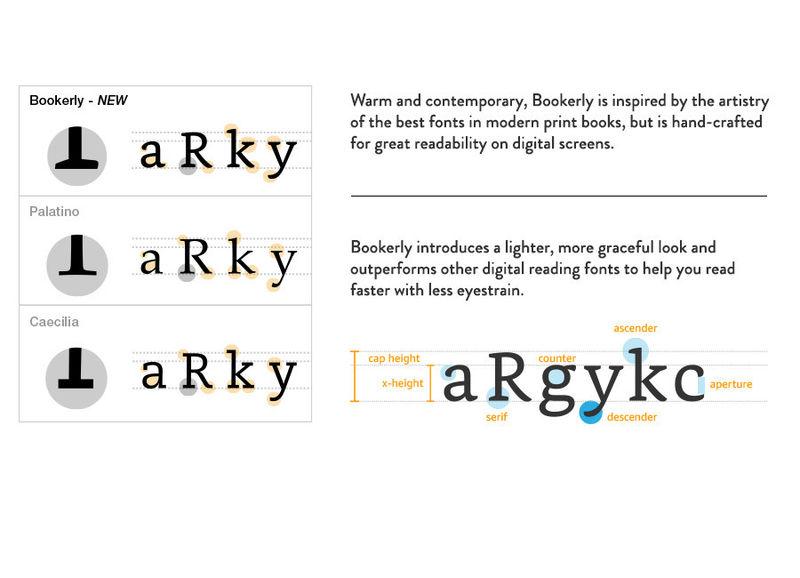 Re-Designed Paperwhite E-Readers