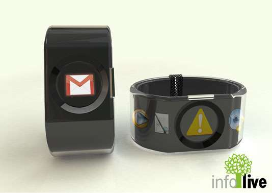 PC on your Wrist
