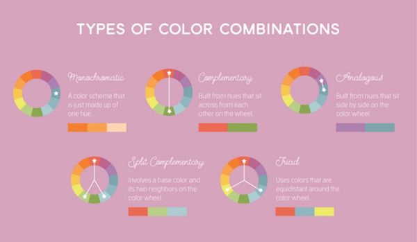 Perfect Color Combinations color combination charts : perfect color combinations