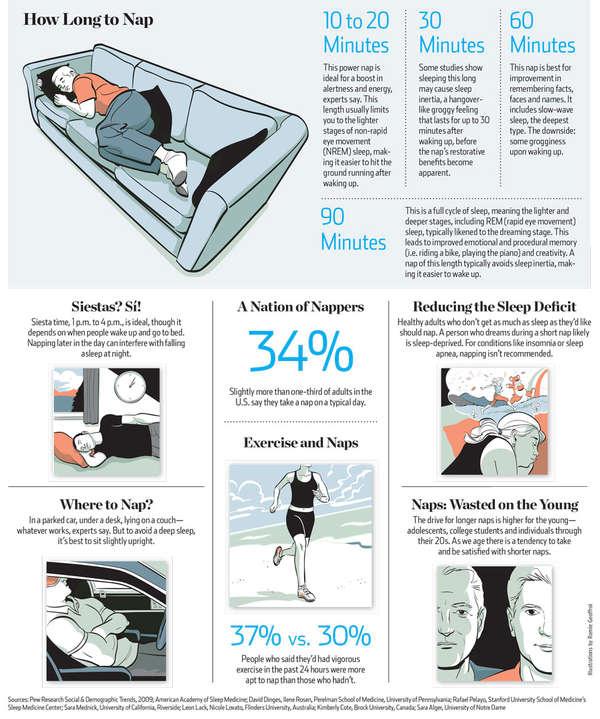 Slumber-Enhancing Infographics