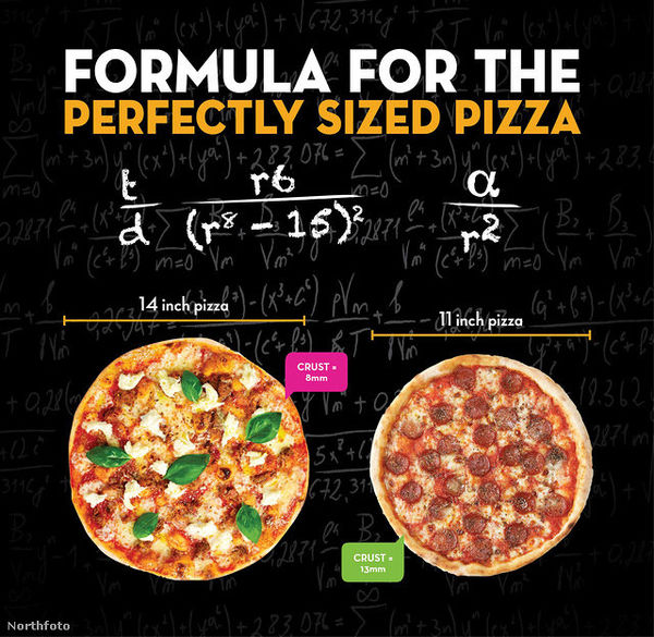 Mathematically Perfect Pizzas