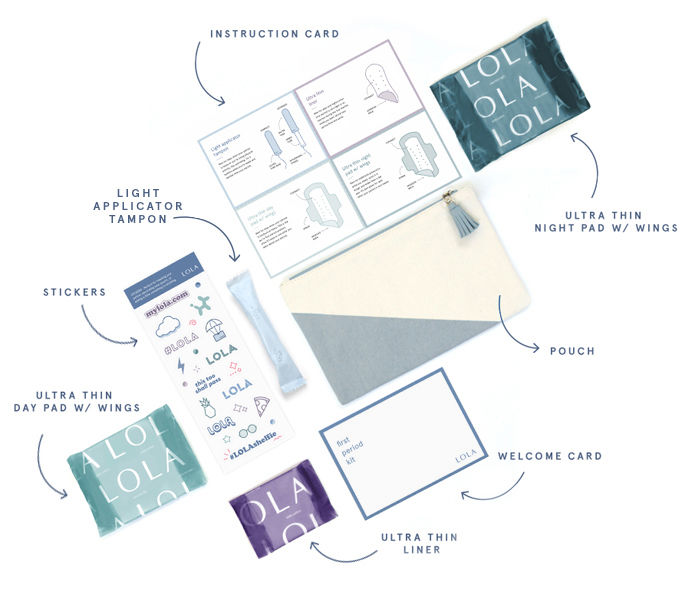 Introductory Menstruation Kits