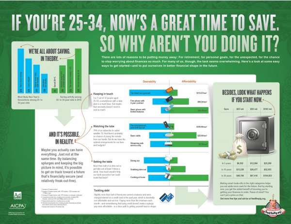 Personal Finance Infographics