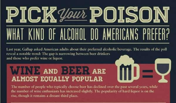 Beer vs. Wine Infographics