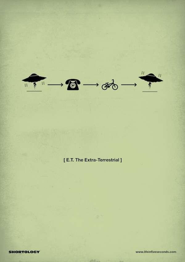 Pictogram Movie Plots