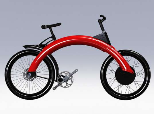 Smart Sustainable Cycles