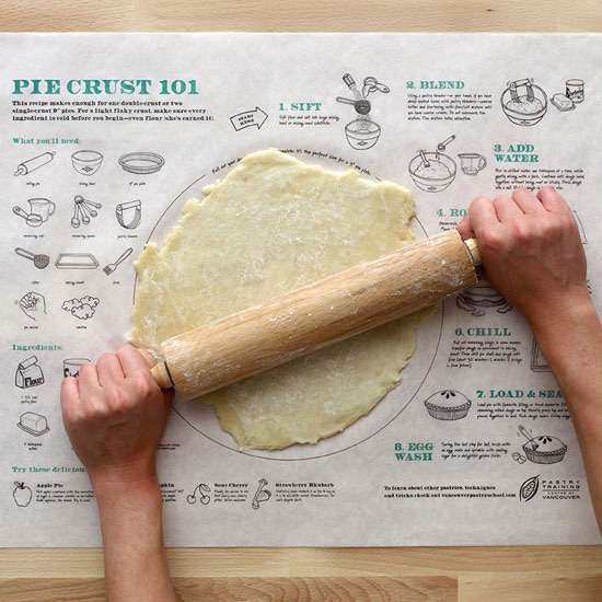 Perfect Pastry Parchment Paper