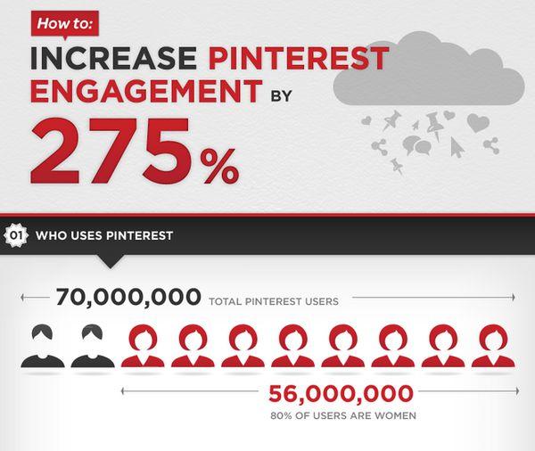 Consumer-Engaging Pinboard Tips