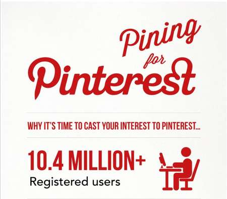 pinterest use