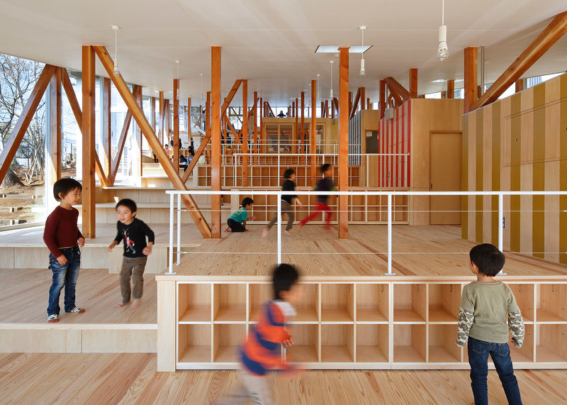 Multilevel Kindergarten Classrooms