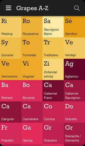 Colorful Periodic Wine Apps