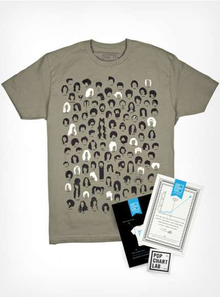 pop chart lab t shirts
