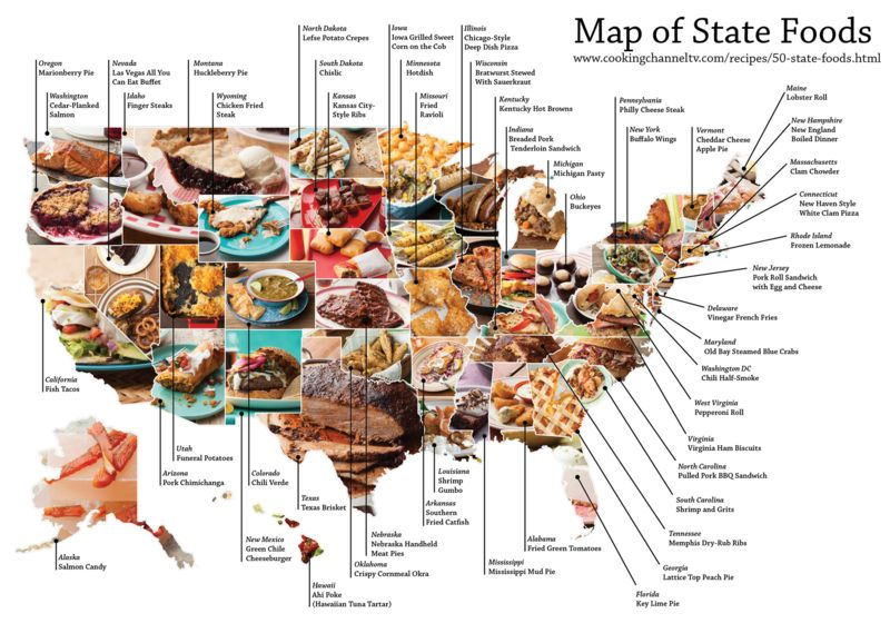 Patriotic Culinary Infographics