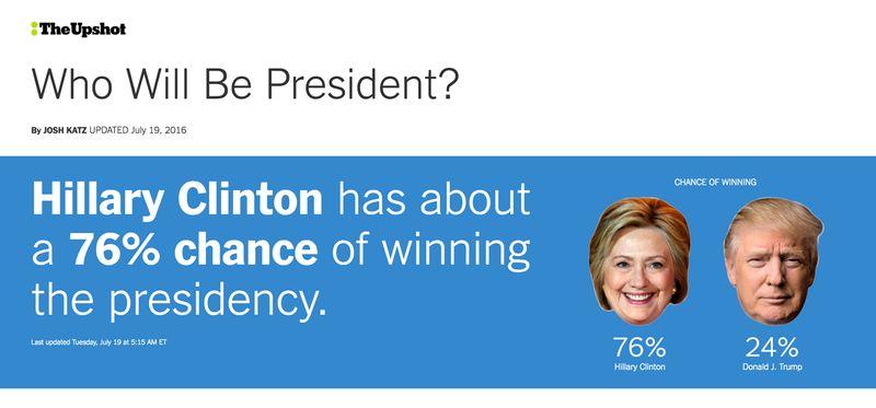 Presidential Prediction Platforms