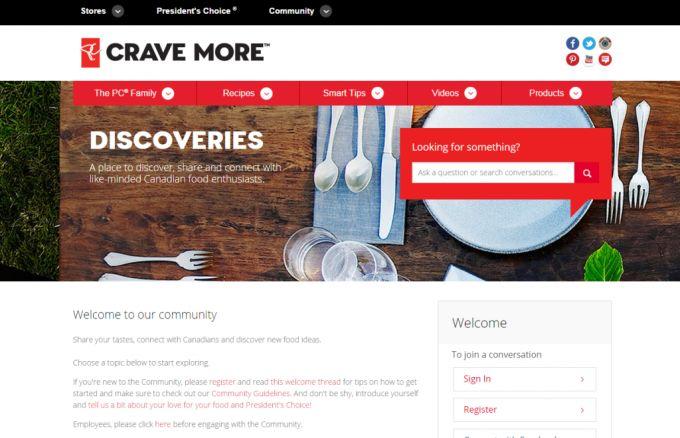 Foodie-Focused Social Networks