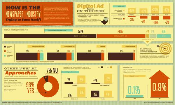 Print Editorial Infographics