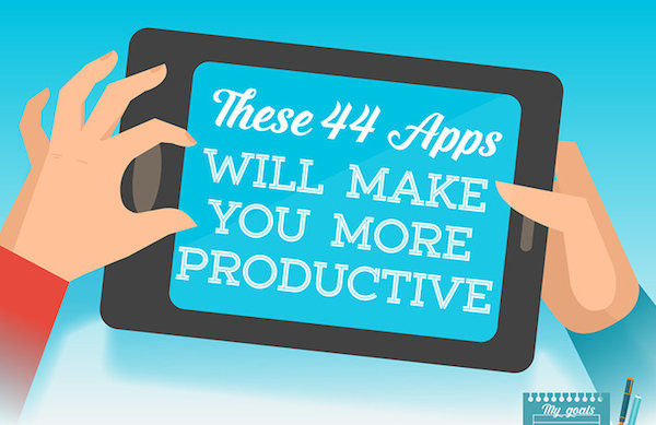 Productive App Guides
