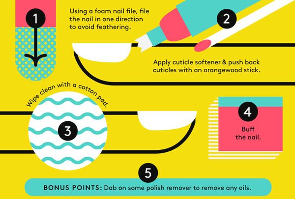Nail Paint-Perfecting Infographics