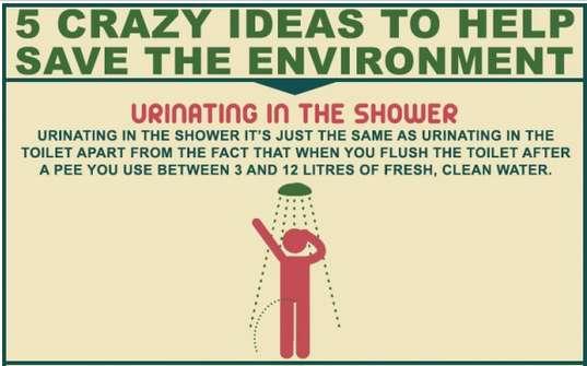 Comedic Environmental Infographics