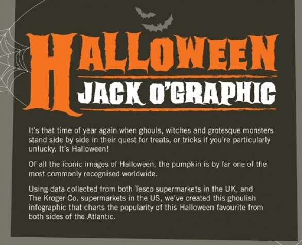 Shocking Pumpkin Sale Infographics