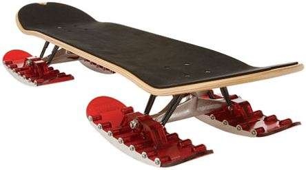 Railz Conversion Kit For Your Board