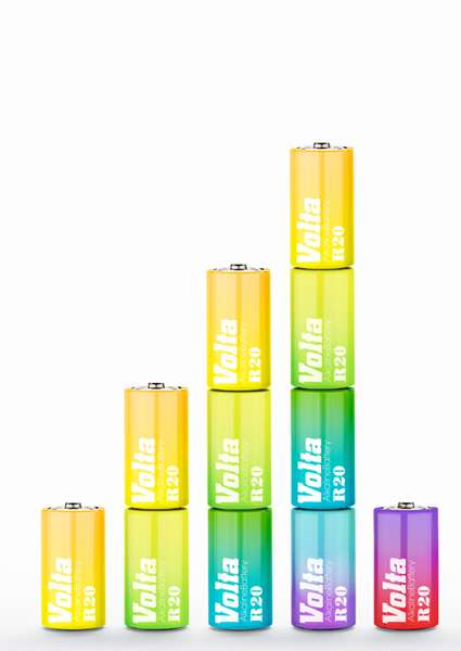 Kaleidoscopic Batteries