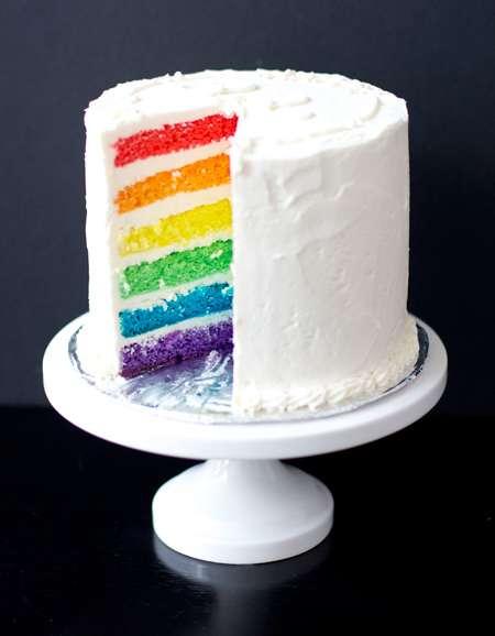 Prismatic Cakes