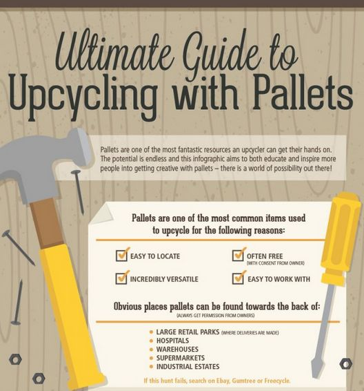 Upcycled Pallet Craft Guides