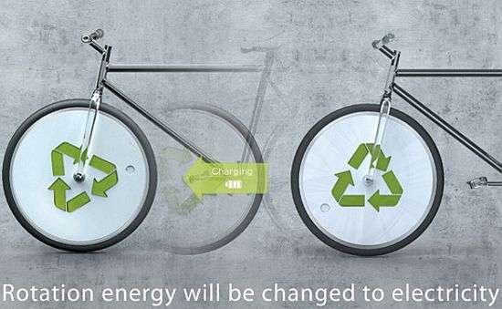 Recycling Bikes