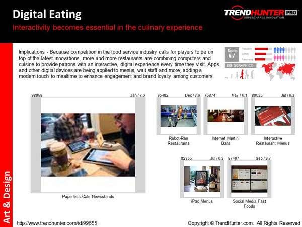 Restaurant Trend Report