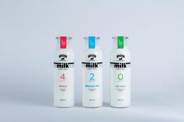 Reusable Milk Bottles