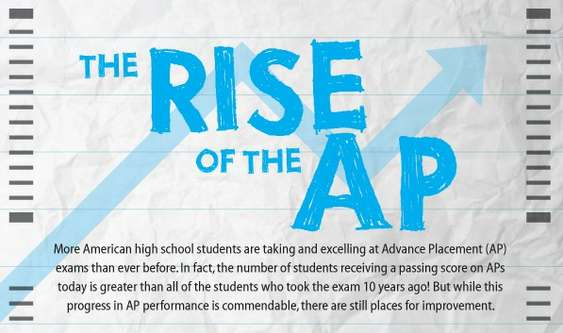 rise of the ap