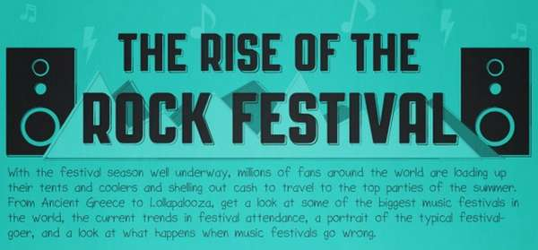 Rise of the Rock Festival Chart