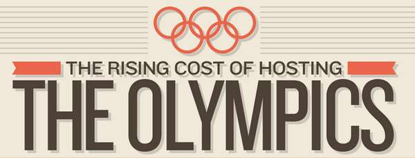 Rising Cost of Hosting the Olympics