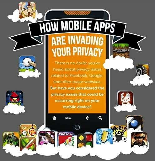 risk behind mobile applications