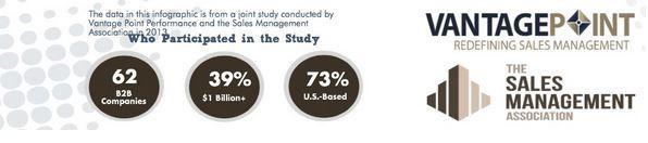 Sales Pipeline Infographics
