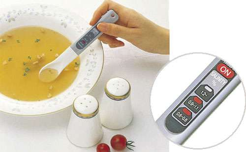 Salt Intake Measurement Devices