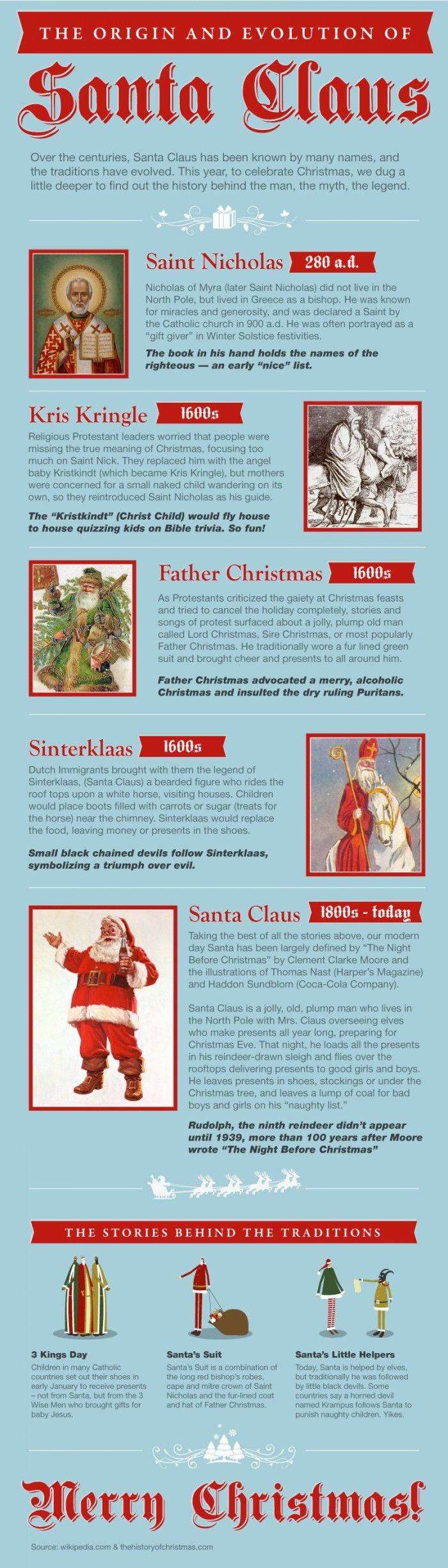 Christmas Origin Charts