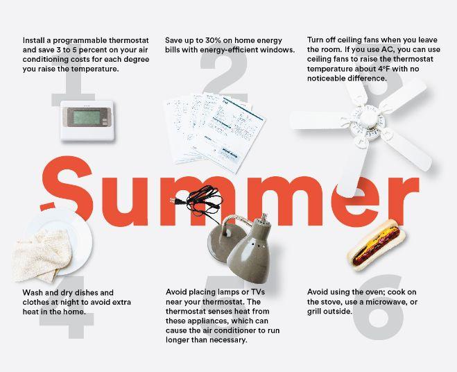 Seasonal Utility Bill Infographics