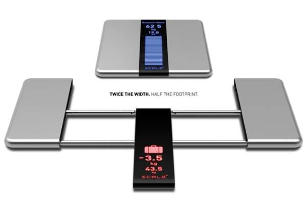 Morphing Bathroom Scales